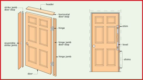 Real estate photos marketing feature sheets virtual - How to build a door jamb for interior doors ...